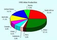 Indonesia Penghasil Emas
