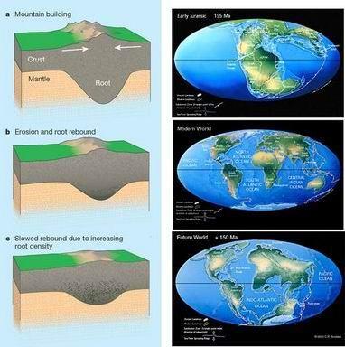 Ternyata Gunung pun Bisa Berjalan, Bukti Kebenaran Al Qur'an