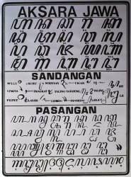 Aksara Huruf Jawa